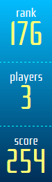 COINS hack.lu CTF Scoreboard